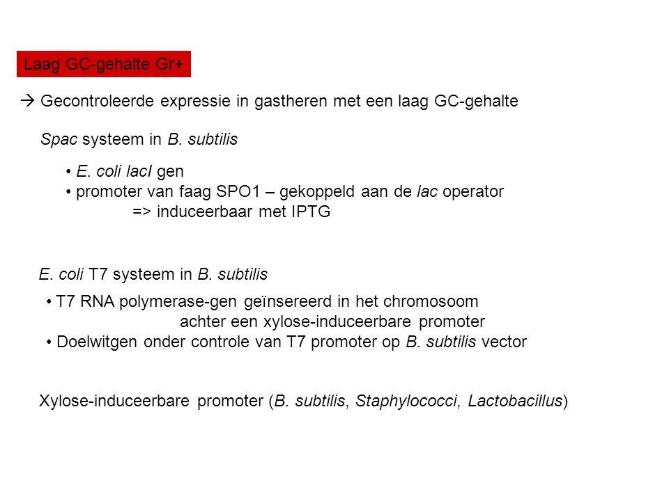 Laag GC-gehalte Gr+  Gecontroleerde expressie in gastheren met een laag GC-gehalte Spac systeem in B. subtilis E. coli lacI gen promoter van faag SPO