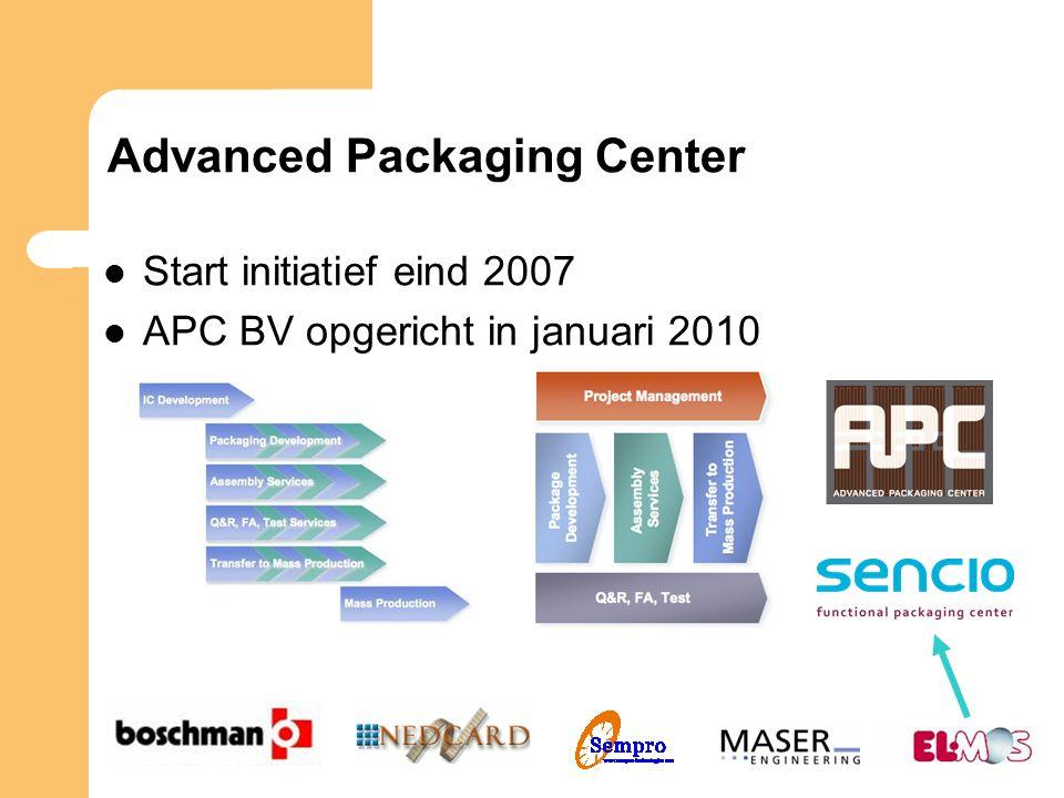 Advanced Packaging Center Start initiatief eind 2007 APC BV opgericht in januari 2010