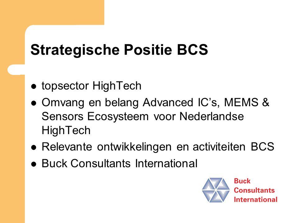 Strategische Positie BCS topsector HighTech Omvang en belang Advanced IC's, MEMS & Sensors Ecosysteem voor Nederlandse HighTech Relevante ontwikkelingen en activiteiten BCS Buck Consultants International