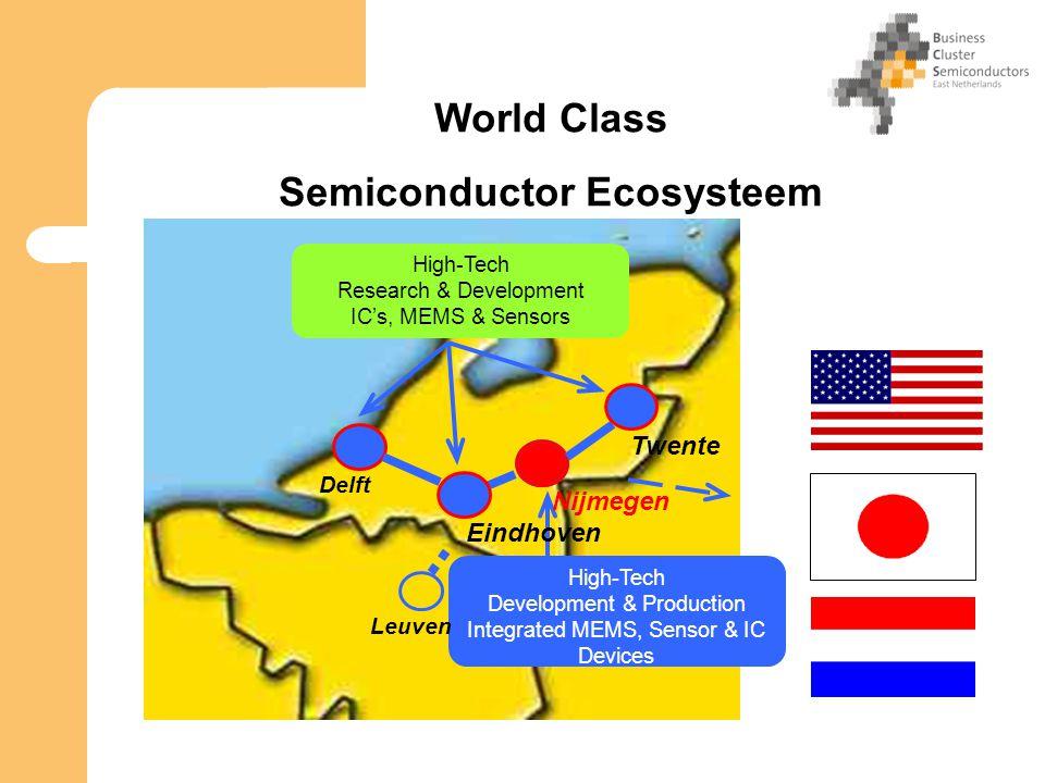 World Class Semiconductor Ecosysteem High-Tech Development & Production Integrated MEMS, Sensor & IC Devices Twente Nijmegen Eindhoven Delft Leuven Hi