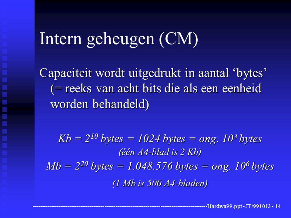 ----------------------------------------------------------------------------------------------Hardwa99.ppt - JT/991013 -14 Intern geheugen (CM) Capaciteit wordt uitgedrukt in aantal 'bytes' (= reeks van acht bits die als een eenheid worden behandeld) Kb = 2 10 bytes = 1024 bytes = ong.