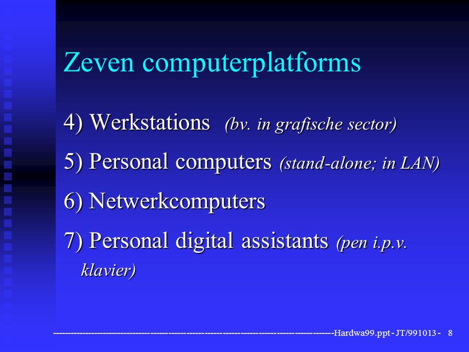 ----------------------------------------------------------------------------------------------Hardwa99.ppt - JT/991013 -9 Personal computer Een computersysteem: configuratie van u centrale verwerkingsgedeelte u invoerapparatuur u opslagapparatuur u uitvoerapparatuur.