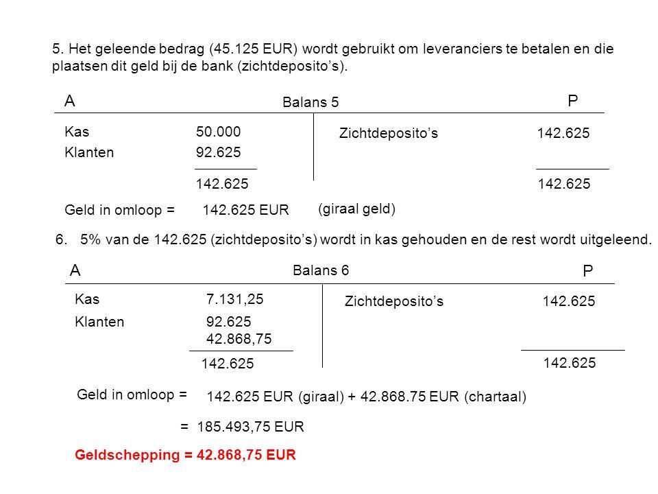 5. Het geleende bedrag (45.125 EUR) wordt gebruikt om leveranciers te betalen en die plaatsen dit geld bij de bank (zichtdeposito's). AP Balans 5 Kas5