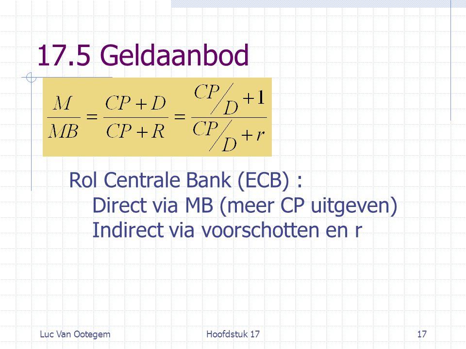 Luc Van OotegemHoofdstuk 1717 17.5 Geldaanbod Rol Centrale Bank (ECB) : Direct via MB (meer CP uitgeven) Indirect via voorschotten en r