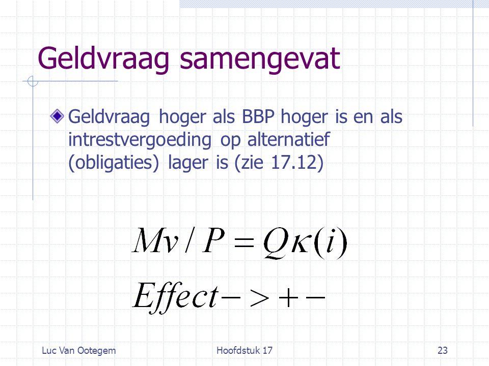 Luc Van OotegemHoofdstuk 1723 Geldvraag samengevat Geldvraag hoger als BBP hoger is en als intrestvergoeding op alternatief (obligaties) lager is (zie 17.12)
