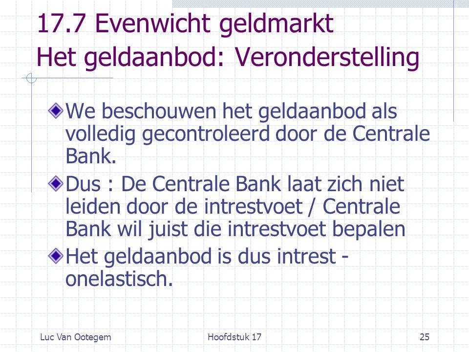 Luc Van OotegemHoofdstuk 1725 17.7 Evenwicht geldmarkt Het geldaanbod: Veronderstelling We beschouwen het geldaanbod als volledig gecontroleerd door de Centrale Bank.