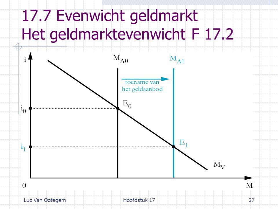 Luc Van OotegemHoofdstuk 1727 17.7 Evenwicht geldmarkt Het geldmarktevenwicht F 17.2