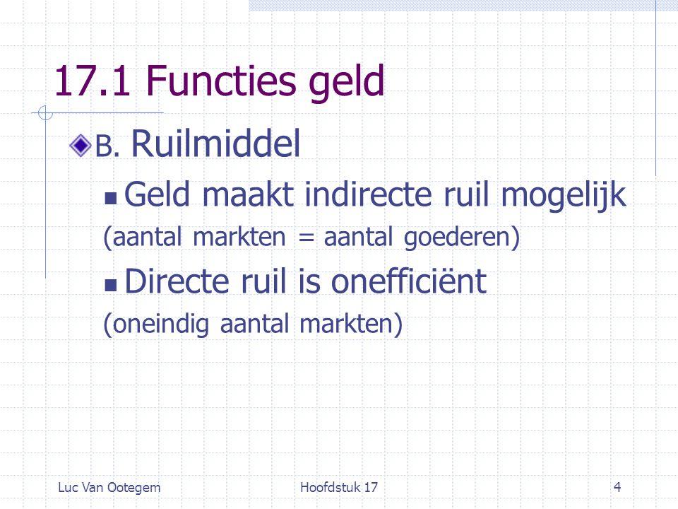 Luc Van OotegemHoofdstuk 174 17.1 Functies geld B.