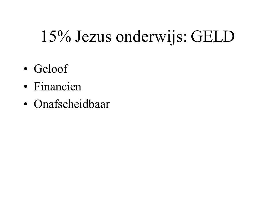 15% Jezus onderwijs: GELD Geloof Financien Onafscheidbaar