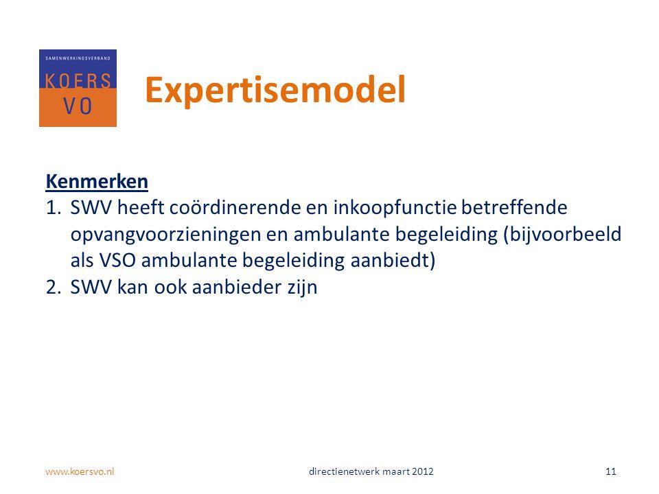 Kenmerken 1.SWV heeft coördinerende en inkoopfunctie betreffende opvangvoorzieningen en ambulante begeleiding (bijvoorbeeld als VSO ambulante begeleiding aanbiedt) 2.SWV kan ook aanbieder zijn Expertisemodel www.koersvo.nldirectienetwerk maart 2012 11