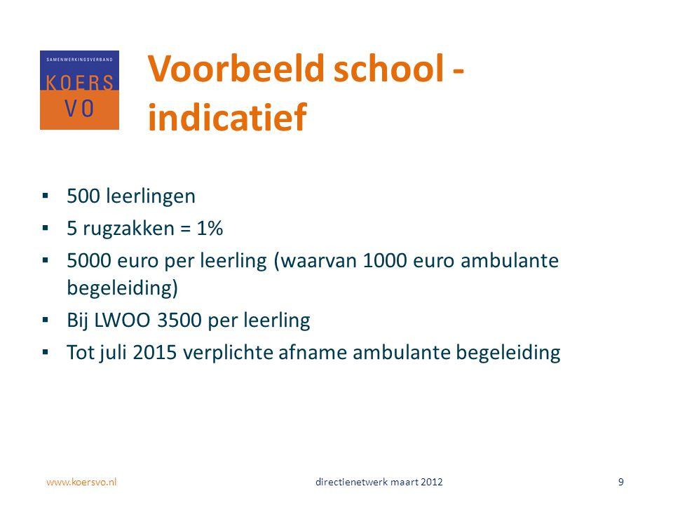 Voorbeeld school - indicatief ▪500 leerlingen ▪5 rugzakken = 1% ▪5000 euro per leerling (waarvan 1000 euro ambulante begeleiding) ▪Bij LWOO 3500 per l