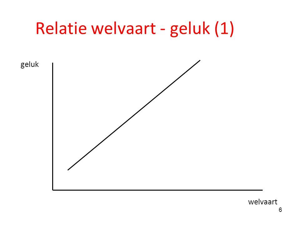 17 Gevolgen geluksverzadiging Van de crisis worden we in Nederland (gemiddeld genomen) echt niet ongelukkiger.