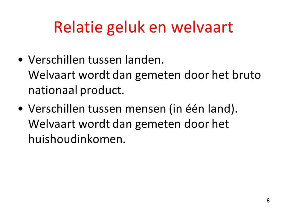 19 Welvaart versus geluk Dalende meeropbrengsten van inkomen.