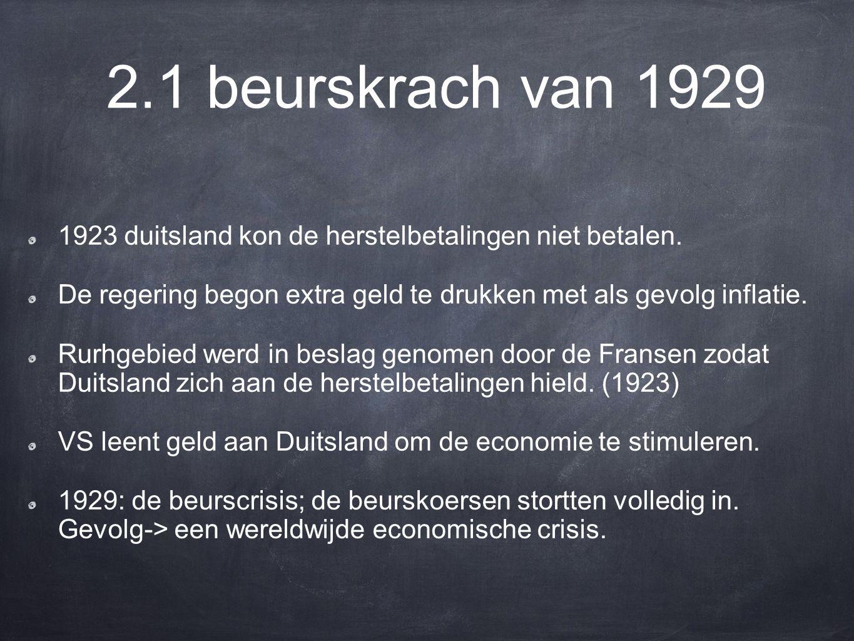 2.1 beurskrach van 1929 1923 duitsland kon de herstelbetalingen niet betalen.