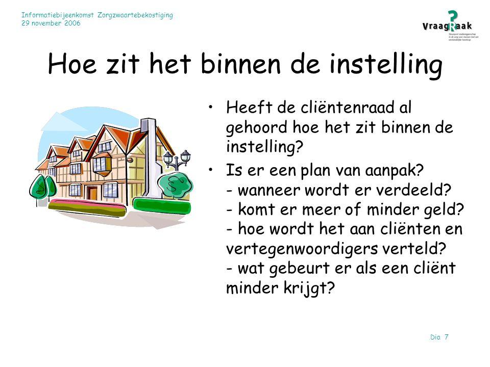Informatiebijeenkomst Zorgzwaartebekostiging 29 november 2006 Dia 7 Hoe zit het binnen de instelling Heeft de cliëntenraad al gehoord hoe het zit binn