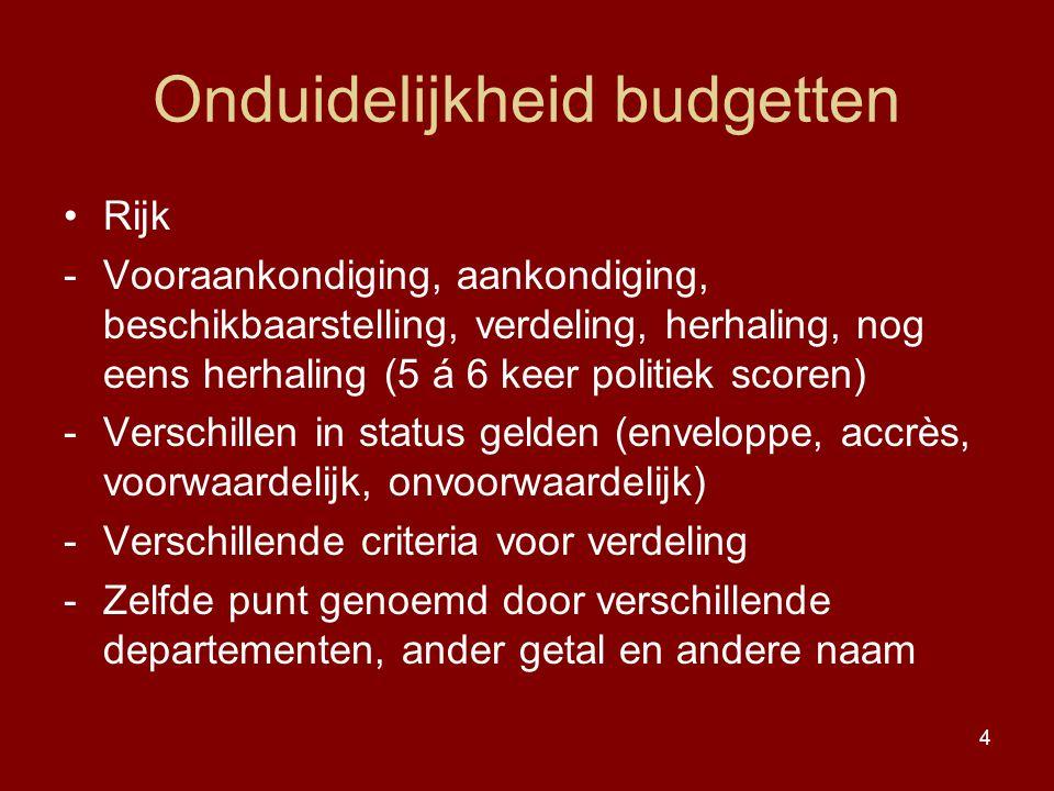4 Onduidelijkheid budgetten Rijk -Vooraankondiging, aankondiging, beschikbaarstelling, verdeling, herhaling, nog eens herhaling (5 á 6 keer politiek s