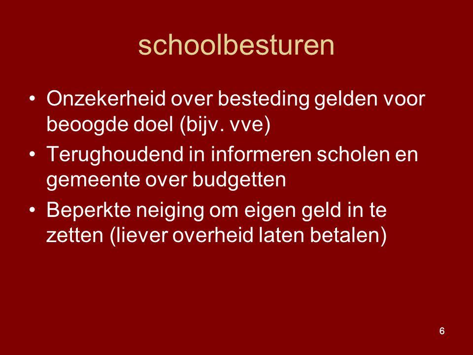 6 schoolbesturen Onzekerheid over besteding gelden voor beoogde doel (bijv. vve) Terughoudend in informeren scholen en gemeente over budgetten Beperkt