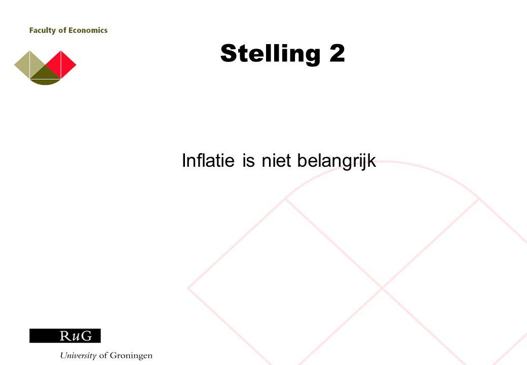Stelling 2 Inflatie is niet belangrijk