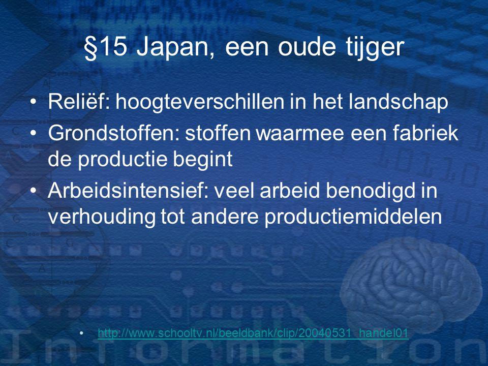 Reliëf: hoogteverschillen in het landschap Grondstoffen: stoffen waarmee een fabriek de productie begint Arbeidsintensief: veel arbeid benodigd in ver