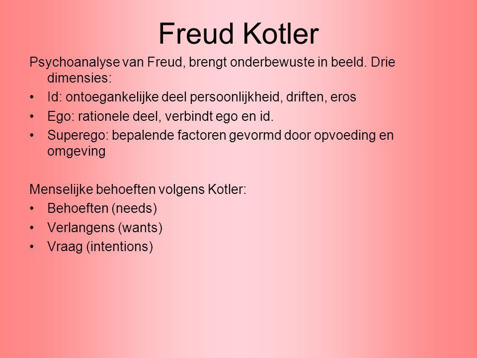Freud Kotler Psychoanalyse van Freud, brengt onderbewuste in beeld. Drie dimensies: Id: ontoegankelijke deel persoonlijkheid, driften, eros Ego: ratio