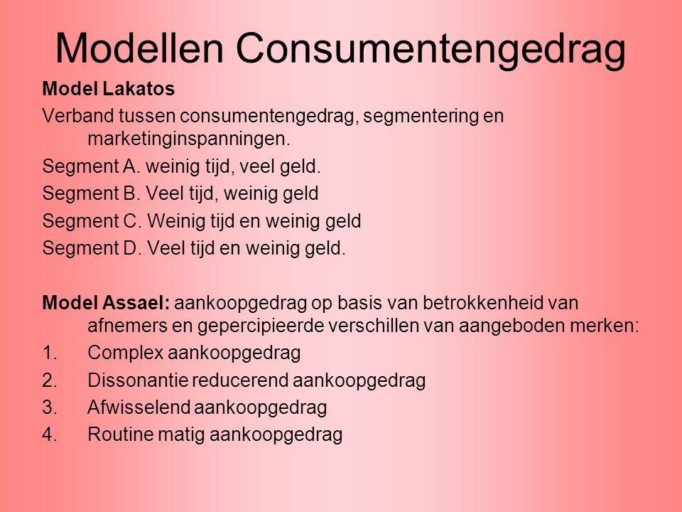 Modellen Consumentengedrag Model Lakatos Verband tussen consumentengedrag, segmentering en marketinginspanningen. Segment A. weinig tijd, veel geld. S