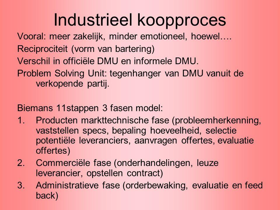 Industrieel koopproces Vooral: meer zakelijk, minder emotioneel, hoewel…. Reciprociteit (vorm van bartering) Verschil in officiële DMU en informele DM