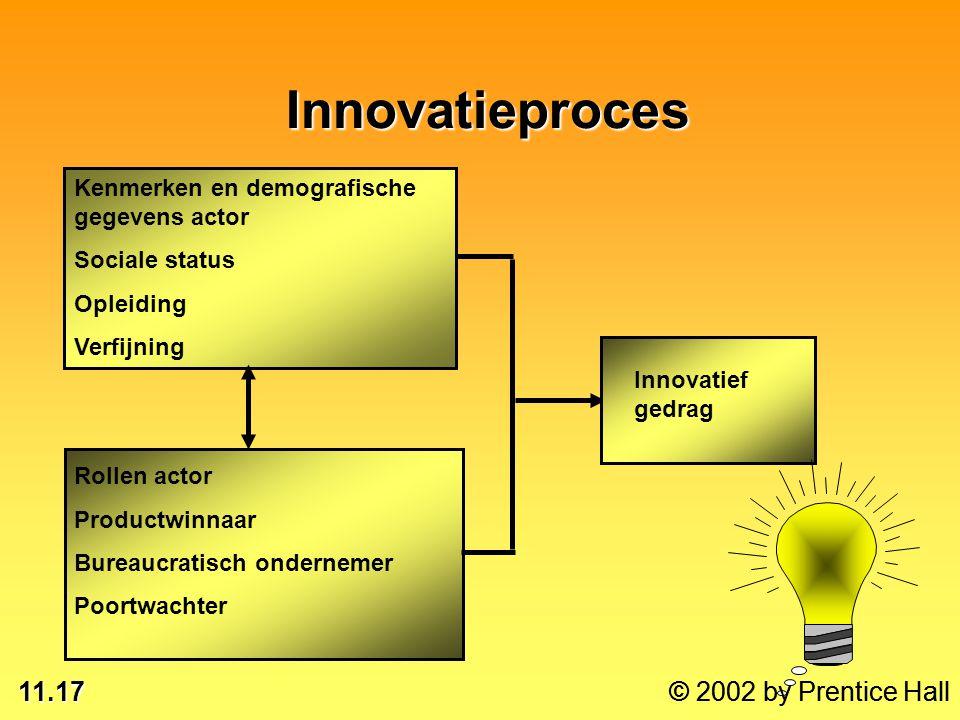 11.17 © 2002 by Prentice Hall Innovatieproces Kenmerken en demografische gegevens actor Sociale status Opleiding Verfijning Rollen actor Productwinnaa