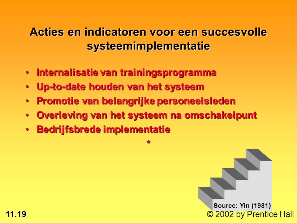 11.19 © 2002 by Prentice Hall Acties en indicatoren voor een succesvolle systeemimplementatie Internalisatie van trainingsprogrammaInternalisatie van