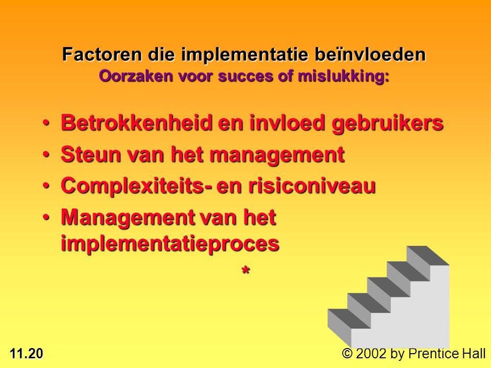 11.20 © 2002 by Prentice Hall Factoren die implementatie beïnvloeden Oorzaken voor succes of mislukking: Betrokkenheid en invloed gebruikersBetrokkenh