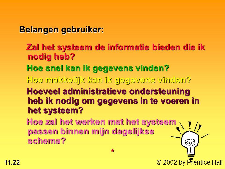 11.22 © 2002 by Prentice Hall Belangen gebruiker: Zal het systeem de informatie bieden die ik nodig heb? Zal het systeem de informatie bieden die ik n