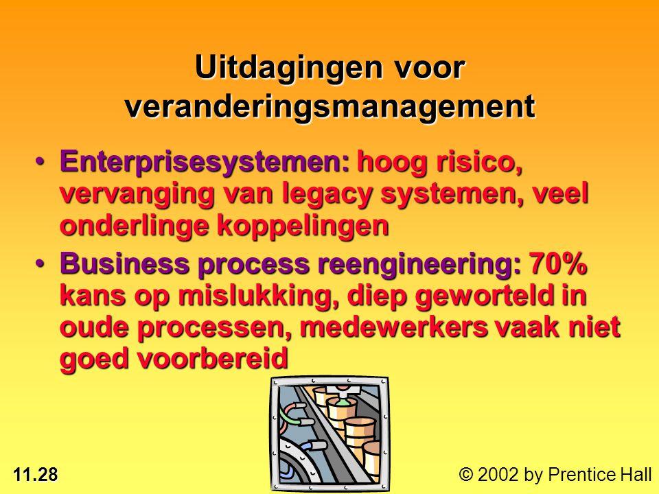 11.28 © 2002 by Prentice Hall Uitdagingen voor veranderingsmanagement Enterprisesystemen: hoog risico, vervanging van legacy systemen, veel onderlinge