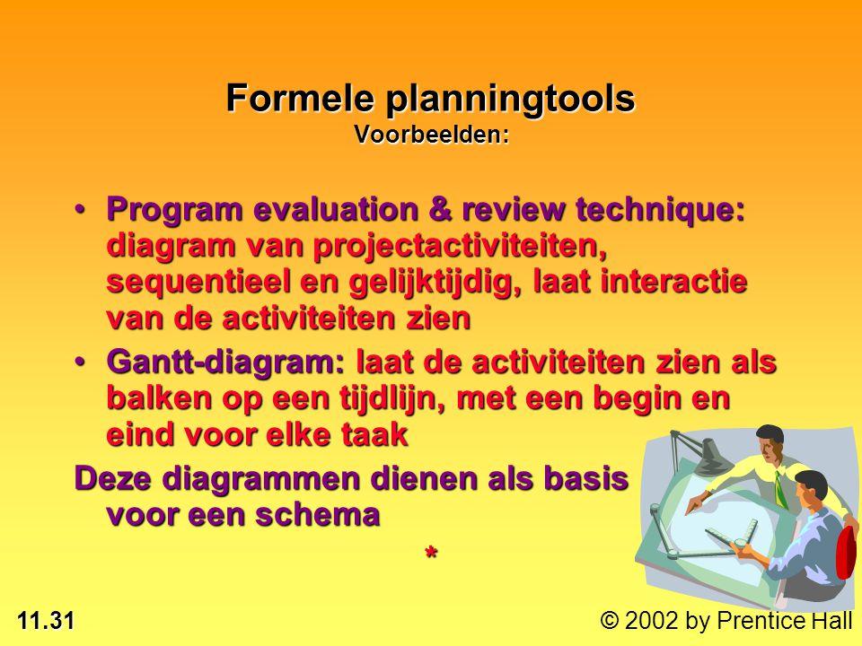 11.31 © 2002 by Prentice Hall Formele planningtools Voorbeelden: Program evaluation & review technique: diagram van projectactiviteiten, sequentieel e