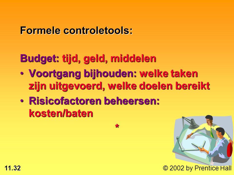 11.32 © 2002 by Prentice Hall Formele controletools: Budget: tijd, geld, middelen Voortgang bijhouden: welke taken zijn uitgevoerd, welke doelen berei