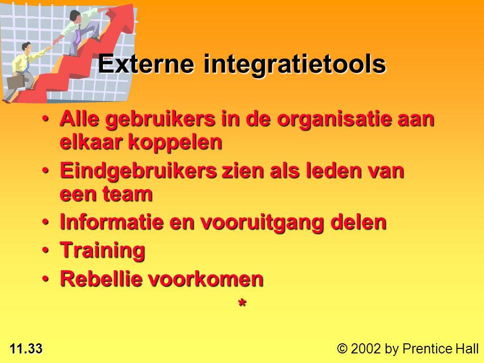 11.33 © 2002 by Prentice Hall Externe integratietools Alle gebruikers in de organisatie aan elkaar koppelenAlle gebruikers in de organisatie aan elkaa