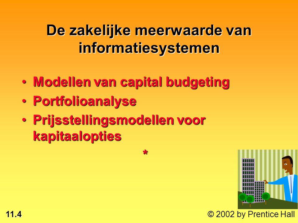 11.4 © 2002 by Prentice Hall Modellen van capital budgetingModellen van capital budgeting PortfolioanalysePortfolioanalyse Prijsstellingsmodellen voor