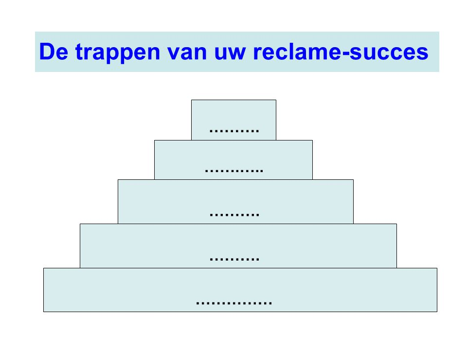…….….. ………. …………… De trappen van uw reclame-succes