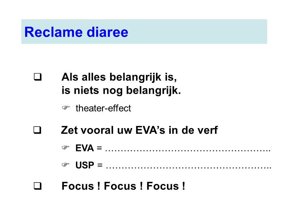 Reclame diaree  Als alles belangrijk is, is niets nog belangrijk.  theater-effect  Zet vooral uw EVA's in de verf  EVA = ……………………………………………..  USP