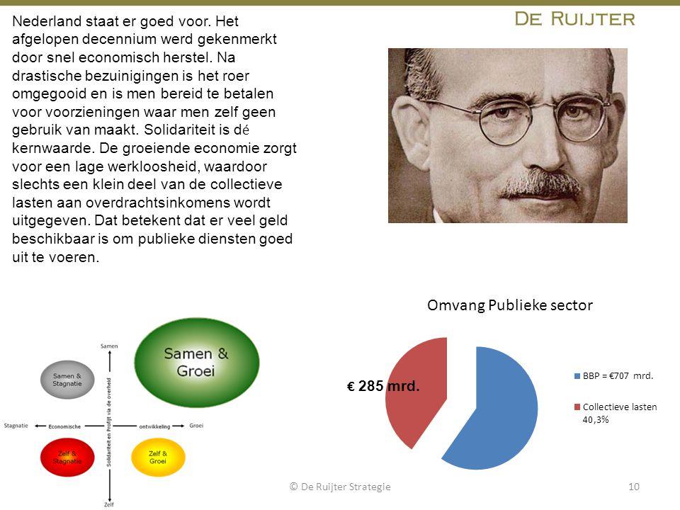 © De Ruijter Strategie10 Nederland staat er goed voor. Het afgelopen decennium werd gekenmerkt door snel economisch herstel. Na drastische bezuiniging