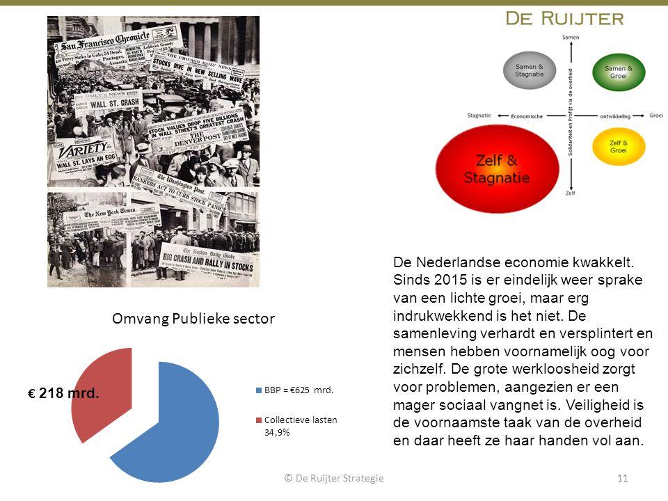 © De Ruijter Strategie11 De Nederlandse economie kwakkelt. Sinds 2015 is er eindelijk weer sprake van een lichte groei, maar erg indrukwekkend is het