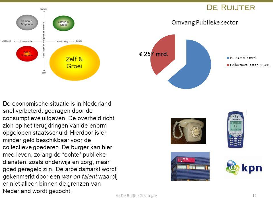 © De Ruijter Strategie12 De economische situatie is in Nederland snel verbeterd, gedragen door de consumptieve uitgaven. De overheid richt zich op het