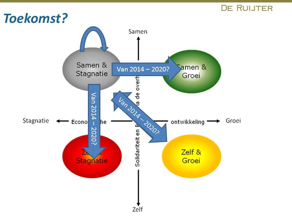 © De Ruijter Strategie Van 2010 - 2013 Van 2014 – 2020? Toekomst?