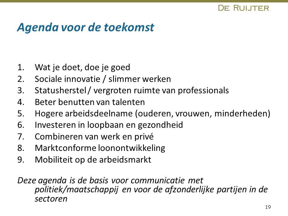 Agenda voor de toekomst 1.Wat je doet, doe je goed 2.Sociale innovatie / slimmer werken 3.Statusherstel / vergroten ruimte van professionals 4.Beter b