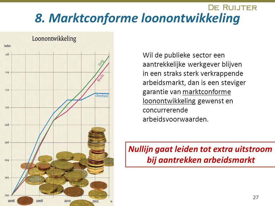 8. Marktconforme loonontwikkeling Wil de publieke sector een aantrekkelijke werkgever blijven in een straks sterk verkrappende arbeidsmarkt, dan is ee