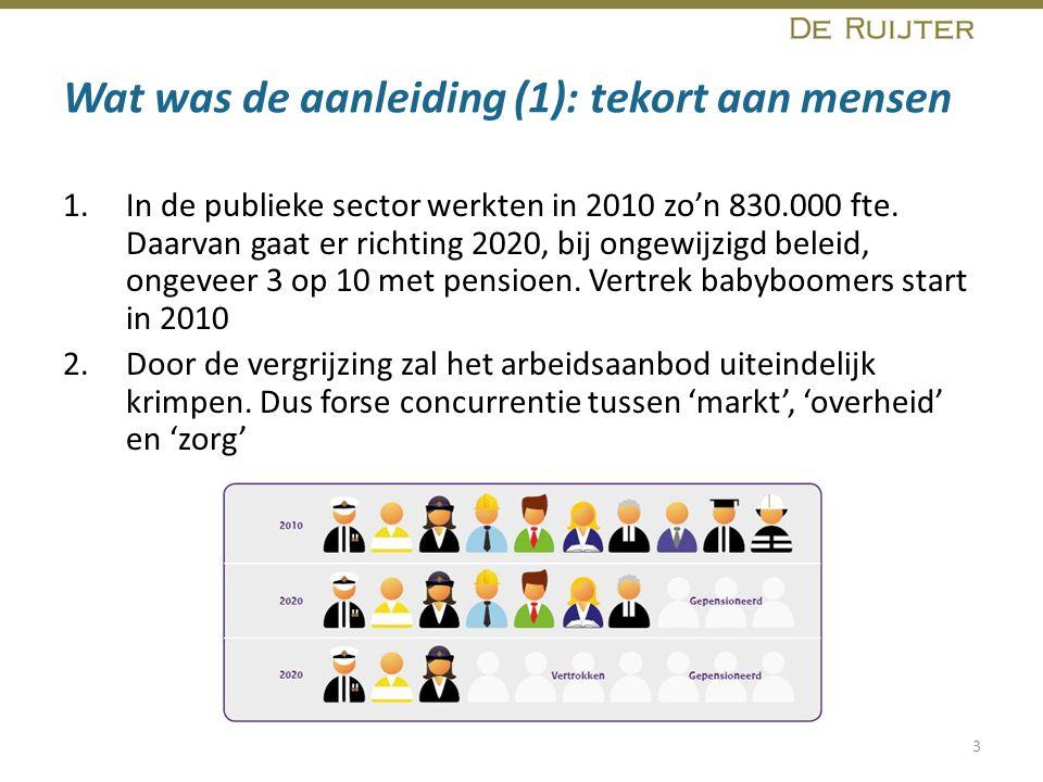 Wat was de aanleiding (1): tekort aan mensen 1.In de publieke sector werkten in 2010 zo'n 830.000 fte. Daarvan gaat er richting 2020, bij ongewijzigd
