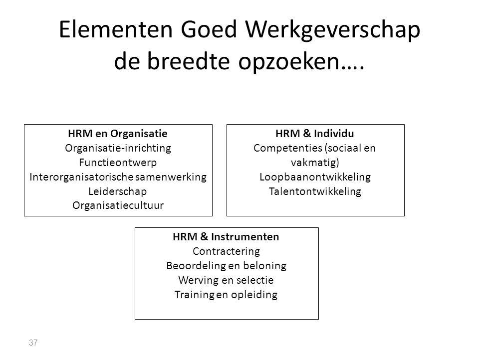 37 Elementen Goed Werkgeverschap de breedte opzoeken…. HRM en Organisatie Organisatie-inrichting Functieontwerp Interorganisatorische samenwerking Lei