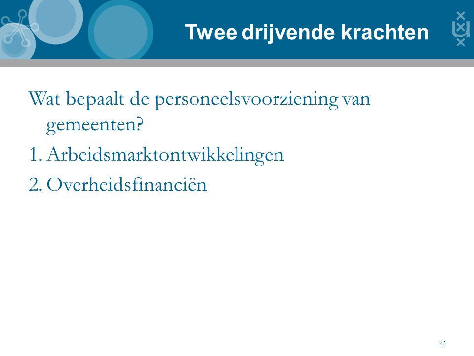 Twee drijvende krachten 43 Wat bepaalt de personeelsvoorziening van gemeenten? 1.Arbeidsmarktontwikkelingen 2.Overheidsfinanciën