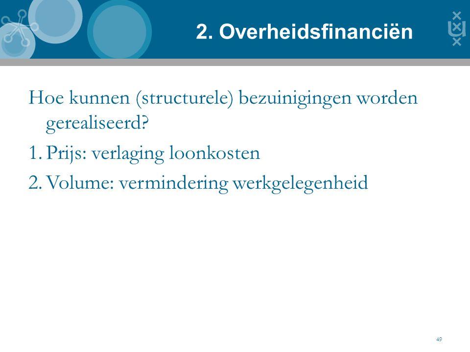 2. Overheidsfinanciën 49 Hoe kunnen (structurele) bezuinigingen worden gerealiseerd? 1.Prijs: verlaging loonkosten 2.Volume: vermindering werkgelegenh