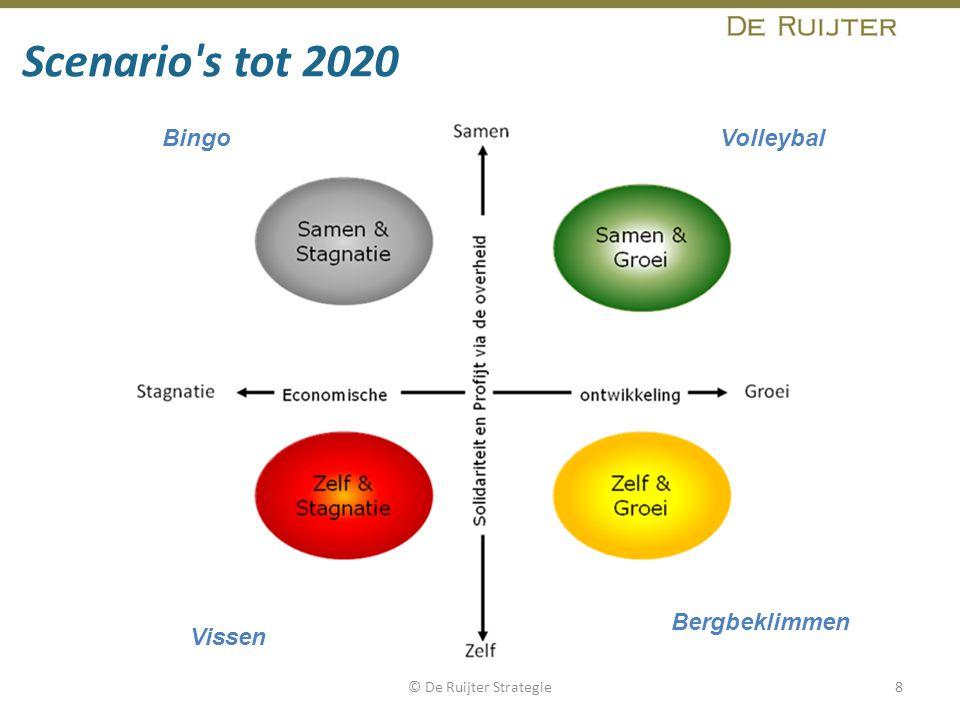 Scenario's tot 2020 © De Ruijter Strategie8 BingoVolleybal Vissen Bergbeklimmen