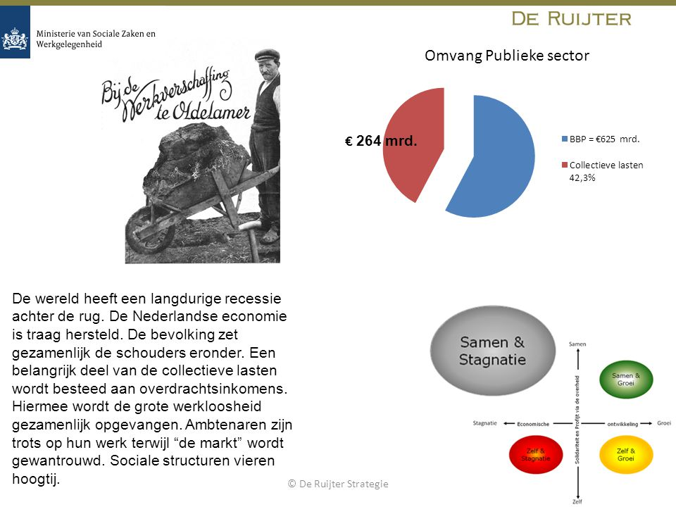 © De Ruijter Strategie9 De wereld heeft een langdurige recessie achter de rug. De Nederlandse economie is traag hersteld. De bevolking zet gezamenlijk