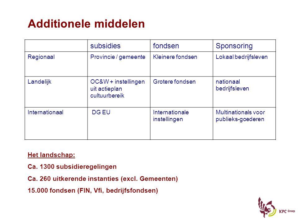 Additionele middelen subsidiesfondsenSponsoring RegionaalProvincie / gemeente Kleinere fondsenLokaal bedrijfsleven LandelijkOC&W + instellingen uit ac